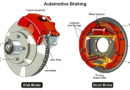How it works: Disc vs. drum brake